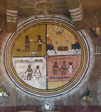 Historic mural at Grand Canyon historic site depicting origin of the Hopi Snake Ceremony by Hopi artist Fred Kabotie.